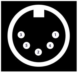 Les tutos de Fret-Time : le langage midi, pour guitaristes aussi... Episode 1, les bases.