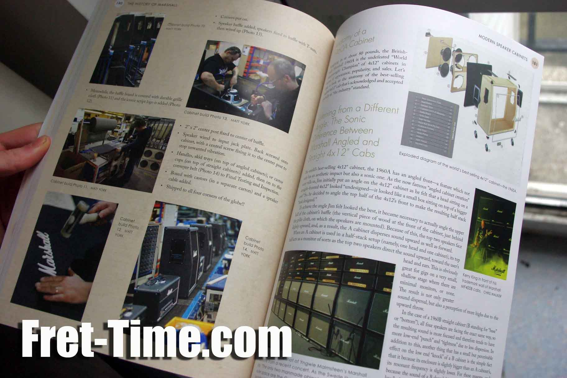 imageArticle